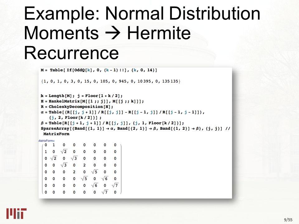 50/55 q-Hermite Jacobi Matrix q  1 recovers classical Hermite