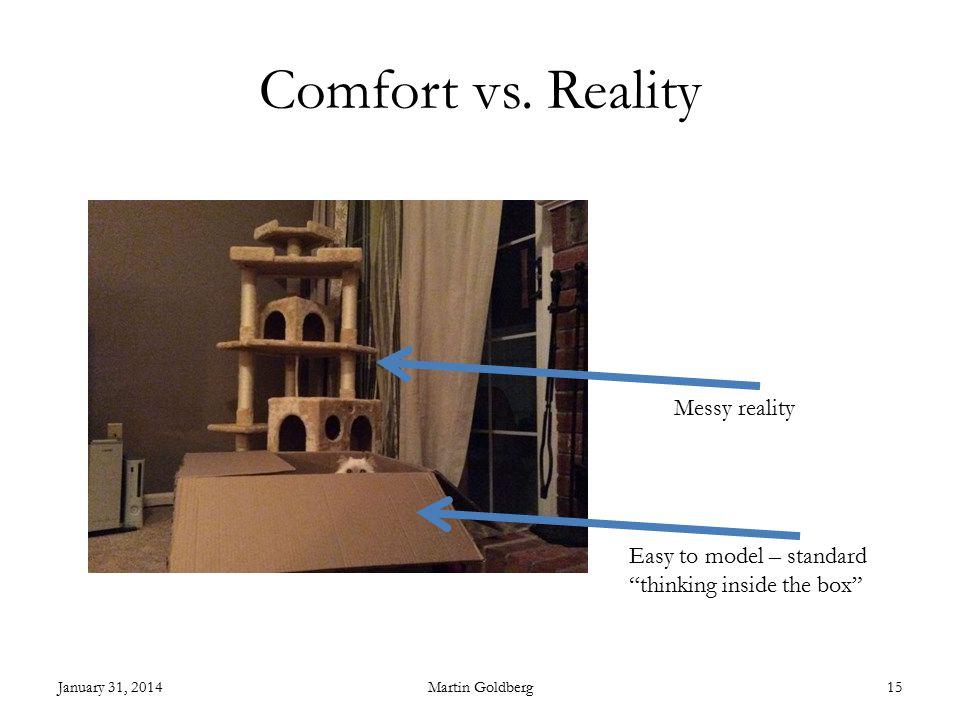 Comfort vs.