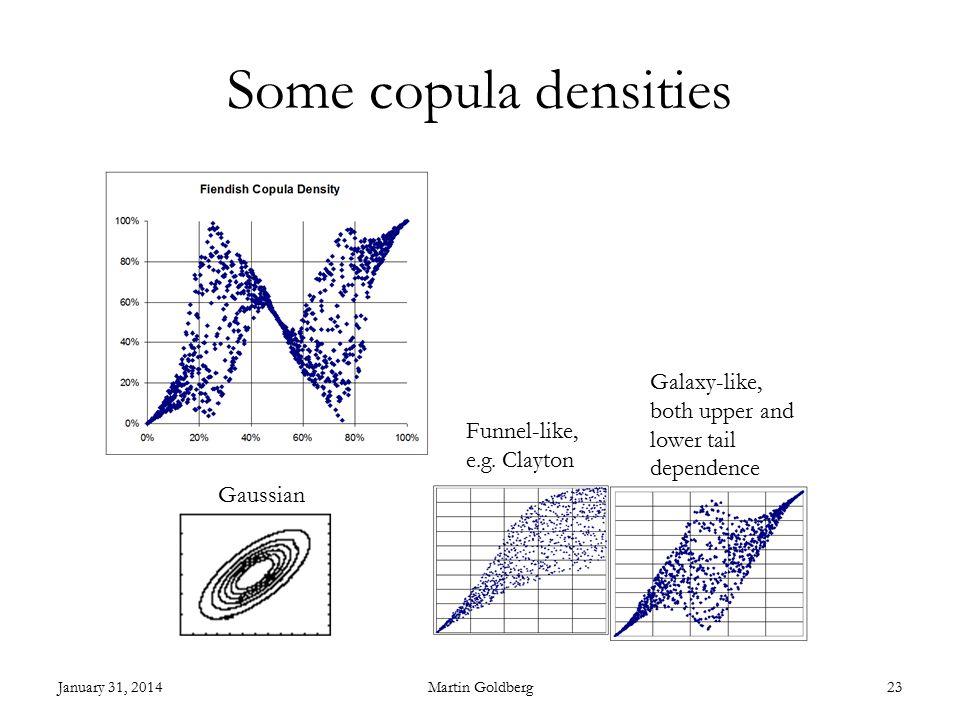Some copula densities January 31, 2014Martin Goldberg23 Gaussian Funnel-like, e.g.