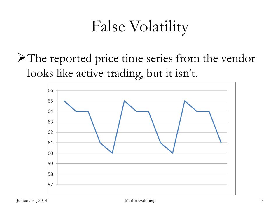 False Volatility  The reported price time series from the vendor looks like active trading, but it isn't.