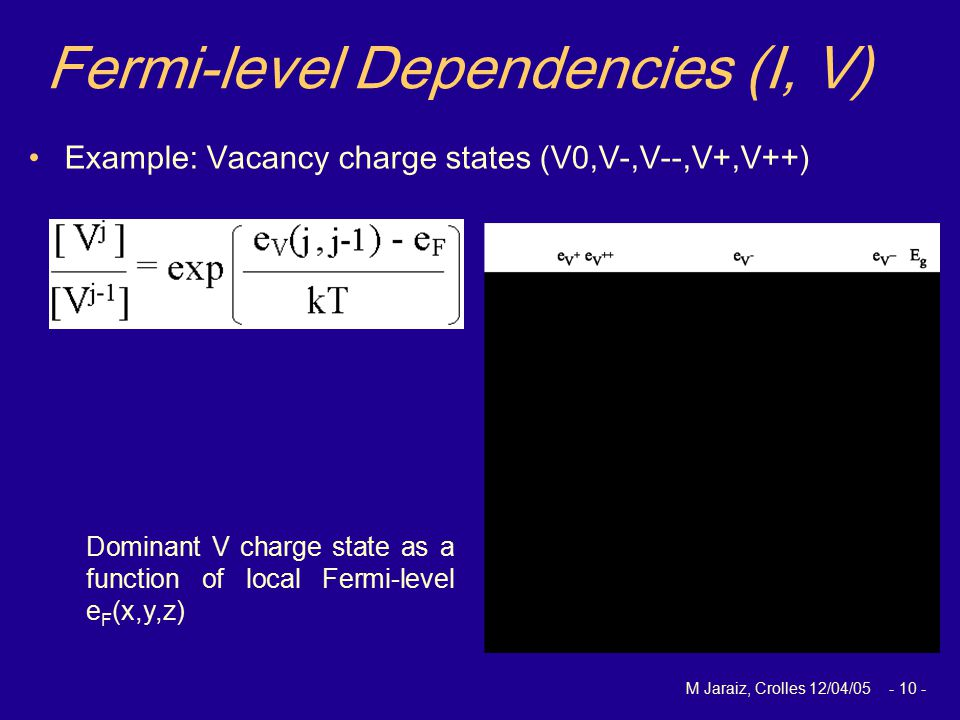 M Jaraiz, Crolles 12/04/05 - 10 - Fermi-level Dependencies (I, V) Example: Vacancy charge states (V0,V-,V--,V+,V++) Dominant V charge state as a function of local Fermi-level e F (x,y,z)
