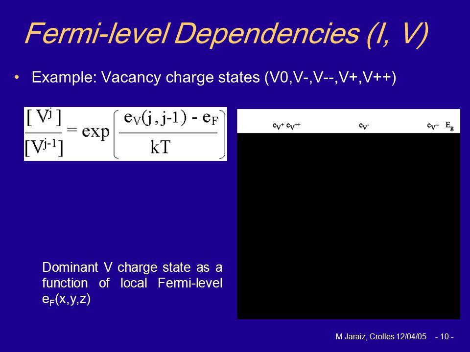 M Jaraiz, Crolles 12/04/05 - 10 - Fermi-level Dependencies (I, V) Example: Vacancy charge states (V0,V-,V--,V+,V++) Dominant V charge state as a funct