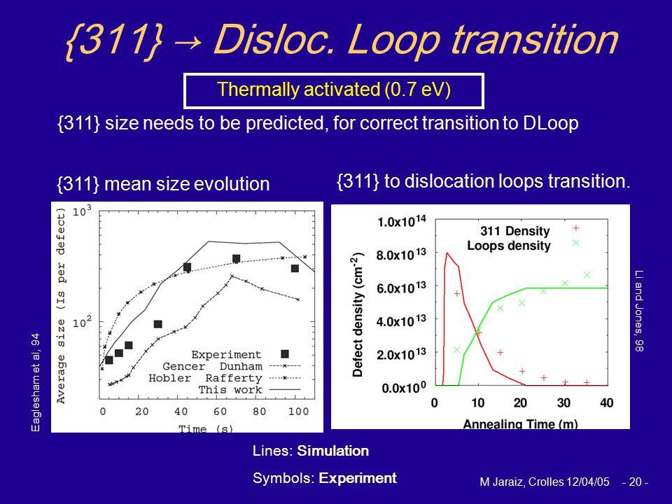 M Jaraiz, Crolles 12/04/05 - 20 - {311} → Disloc. Loop transition {311} to dislocation loops transition. Li and Jones, 98 Lines: Simulation Symbols: E