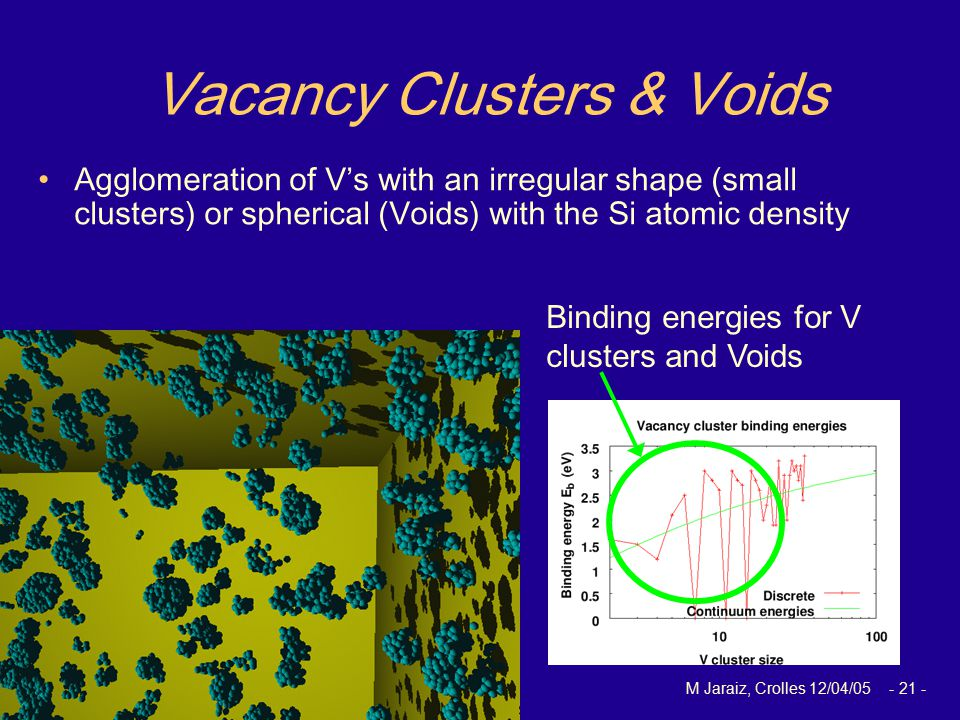 M Jaraiz, Crolles 12/04/05 - 21 - Vacancy Clusters & Voids Agglomeration of V's with an irregular shape (small clusters) or spherical (Voids) with the Si atomic density Binding energies for V clusters and Voids