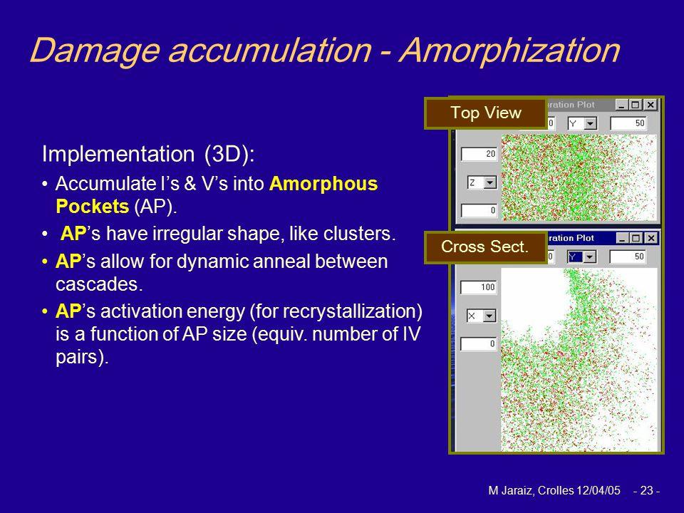M Jaraiz, Crolles 12/04/05 - 23 - Damage accumulation - Amorphization Implementation (3D): Accumulate I's & V's into Amorphous Pockets (AP). AP's have