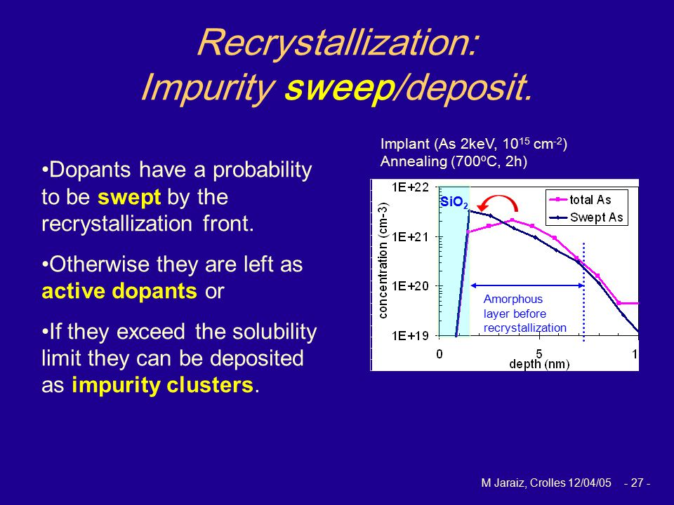 M Jaraiz, Crolles 12/04/05 - 27 - Dopants have a probability to be swept by the recrystallization front. Otherwise they are left as active dopants or