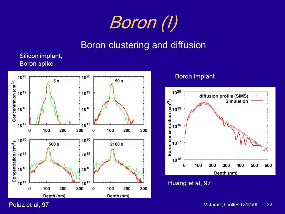 M Jaraiz, Crolles 12/04/05 - 32 - Boron (I) Pelaz et al, 97 Huang et al, 97 Boron clustering and diffusion Silicon implant, Boron spike Boron implant