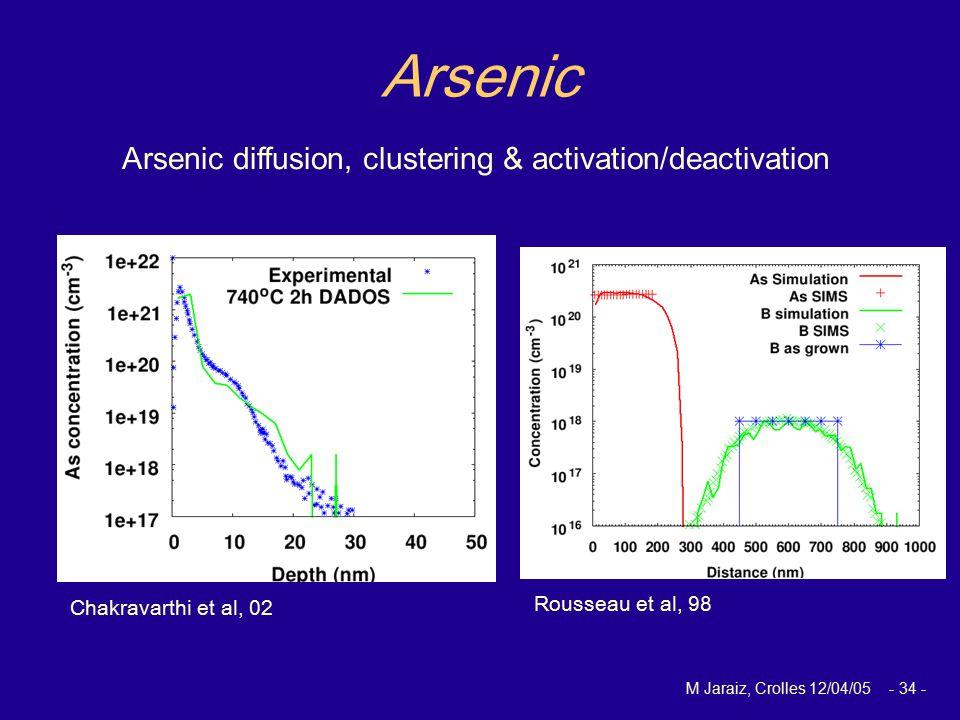 M Jaraiz, Crolles 12/04/05 - 34 - Arsenic Chakravarthi et al, 02 Rousseau et al, 98 Arsenic diffusion, clustering & activation/deactivation
