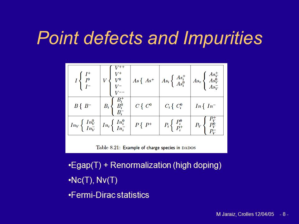 M Jaraiz, Crolles 12/04/05 - 8 - Point defects and Impurities Egap(T) + Renormalization (high doping) Nc(T), Nv(T) Fermi-Dirac statistics