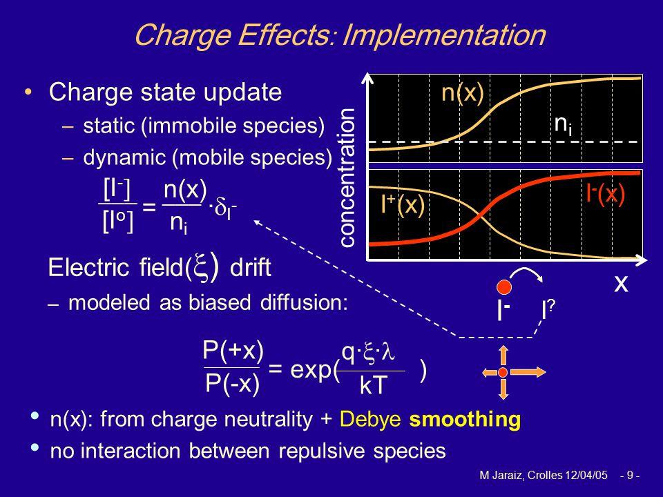 M Jaraiz, Crolles 12/04/05 - 9 - Charge state update –static (immobile species) –dynamic (mobile species) Charge Effects : Implementation [I -  [I o  ___ = nini n(x) ·I-·I- I-I- nini I - (x) I + (x) x concentration I?I.