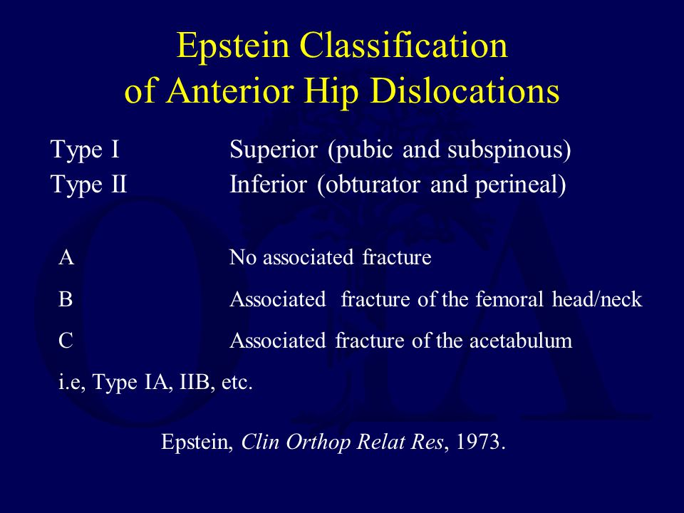 Epstein Classification of Anterior Hip Dislocations Type ISuperior (pubic and subspinous) Type II Inferior (obturator and perineal) ANo associated fra
