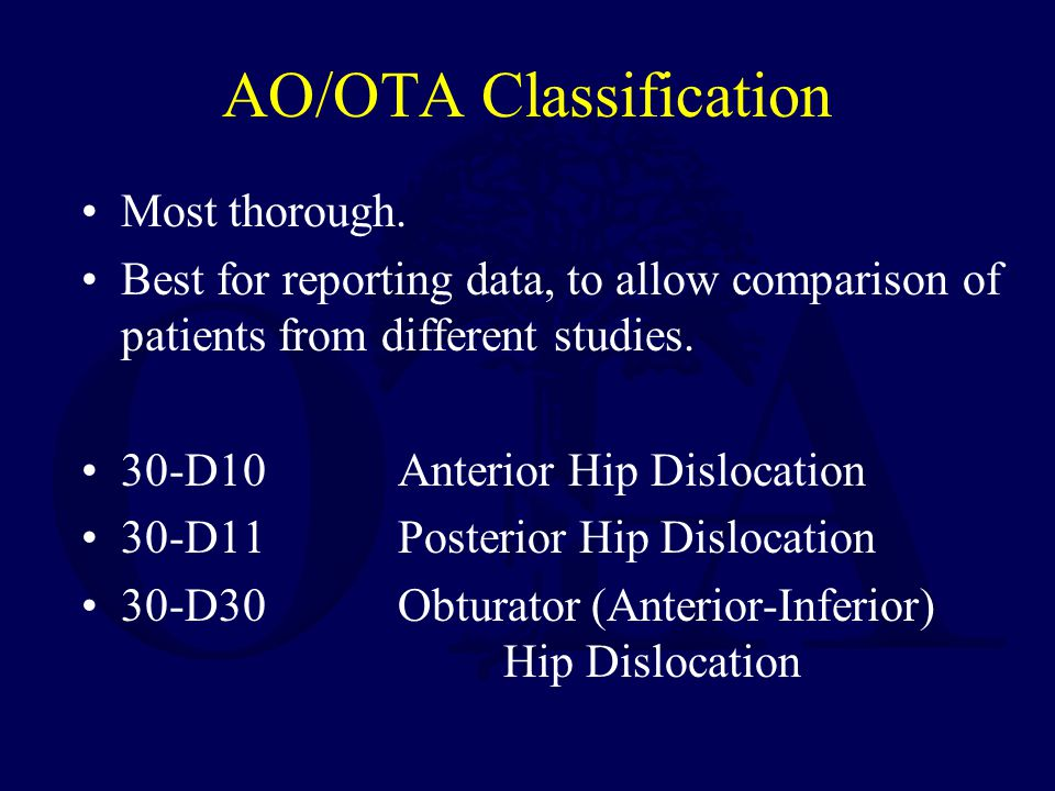 AO/OTA Classification Most thorough. Best for reporting data, to allow comparison of patients from different studies. 30-D10Anterior Hip Dislocation 3