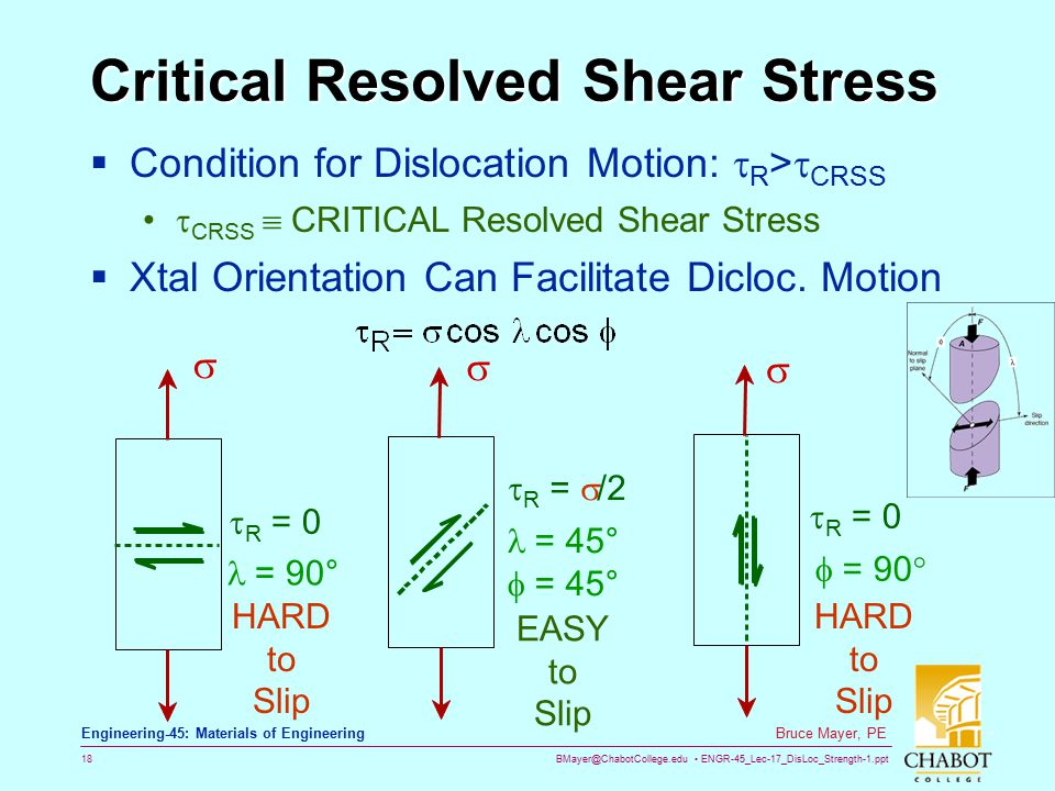 BMayer@ChabotCollege.edu ENGR-45_Lec-17_DisLoc_Strength-1.ppt 18 Bruce Mayer, PE Engineering-45: Materials of Engineering Critical Resolved Shear Stre