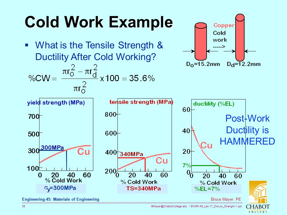 BMayer@ChabotCollege.edu ENGR-45_Lec-17_DisLoc_Strength-1.ppt 35 Bruce Mayer, PE Engineering-45: Materials of Engineering Cold Work Example Post-Work