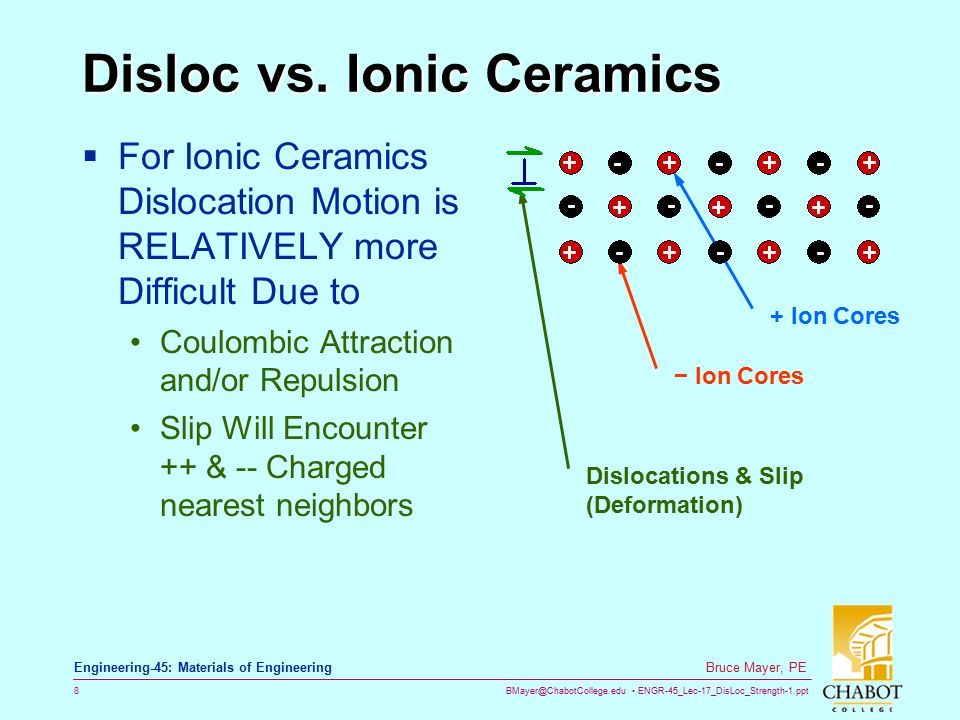 BMayer@ChabotCollege.edu ENGR-45_Lec-17_DisLoc_Strength-1.ppt 8 Bruce Mayer, PE Engineering-45: Materials of Engineering Disloc vs. Ionic Ceramics  F
