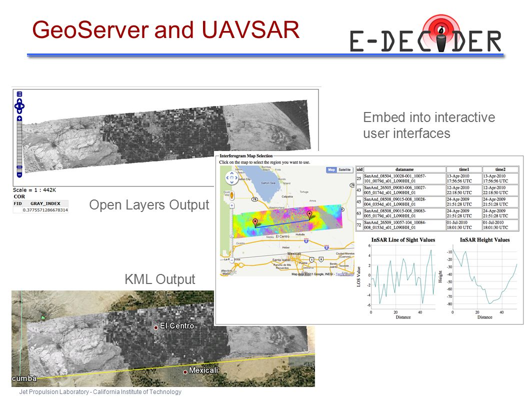 National Aeronautics and Space Administration Jet Propulsion Laboratory - California Institute of Technology GeoServer and UAVSAR Open Layers Output KML Output Embed into interactive user interfaces