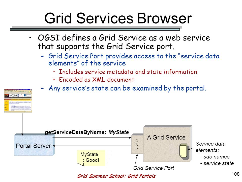Grid Summer School: Grid Portals 107 Grid Services As defind by the Open Grid Service Infrastructure –A web service that also adheres to some simple behavior patterns and implements the GridService Port Type and other ports it needs.