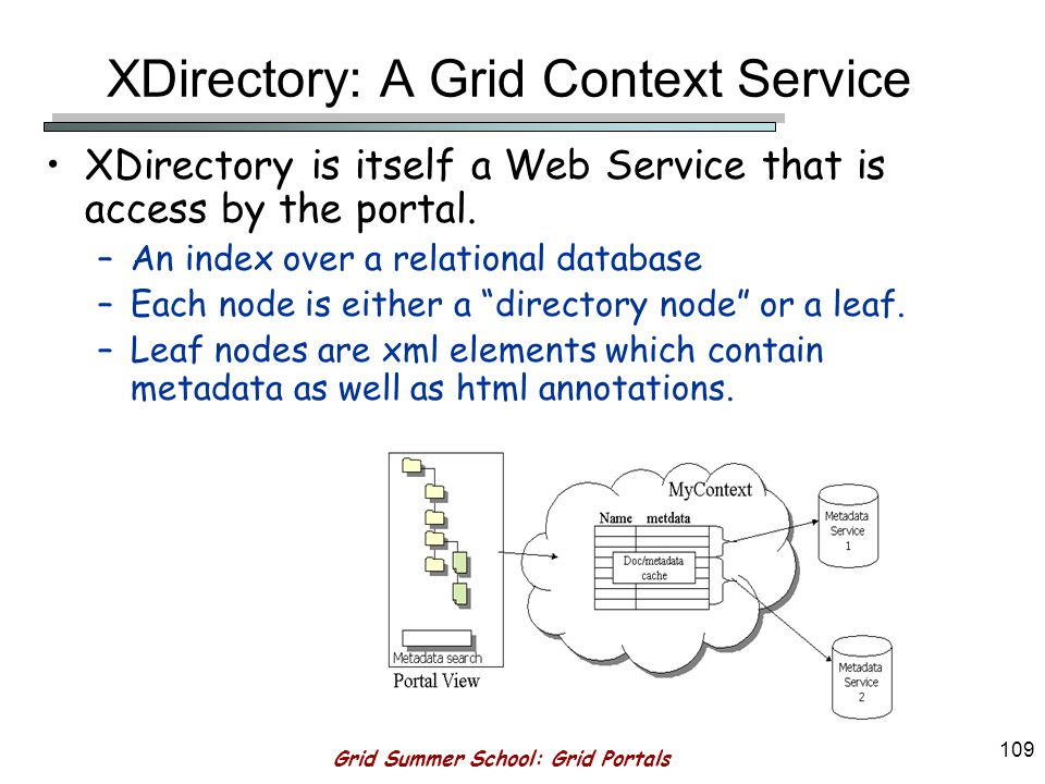 Grid Summer School: Grid Portals 108 Portal Server Grid Services Browser OGSI defines a Grid Service as a web service that supports the Grid Service port.