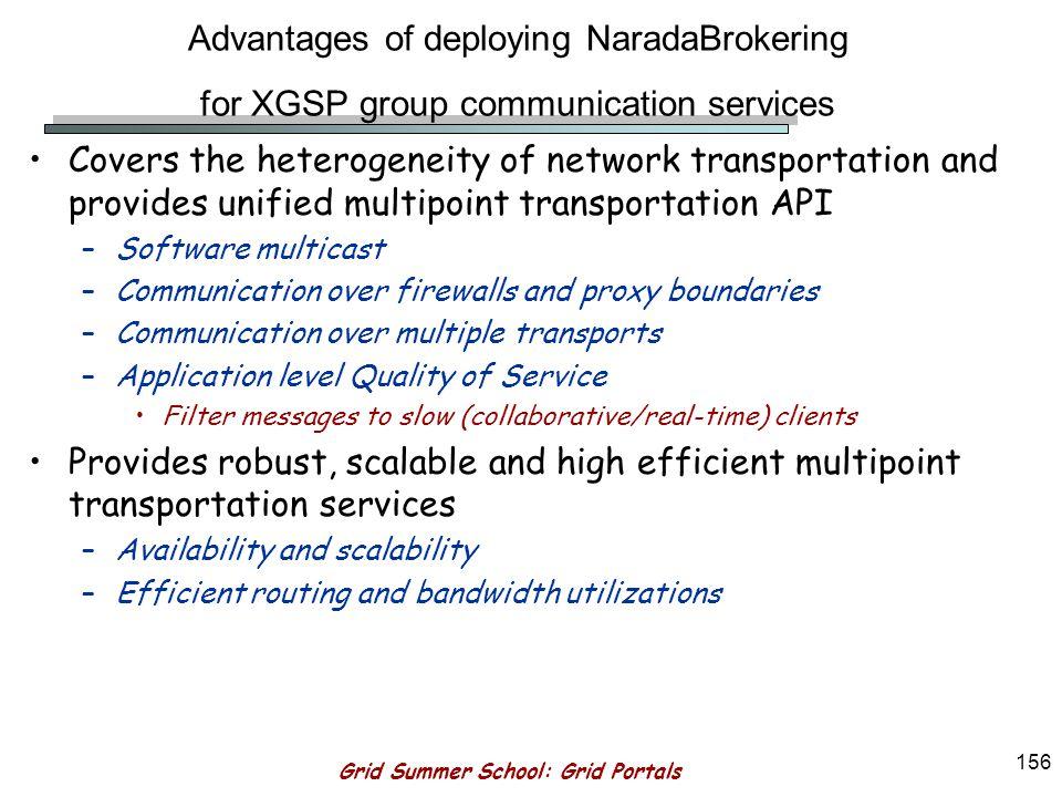 Grid Summer School: Grid Portals 155 Narada Broker Network Data base Resource Broker Software multicast (P2P) Community For message/events service (P2P) Community