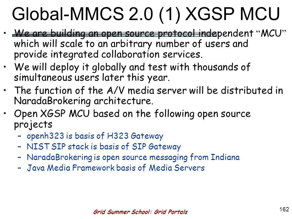 Grid Summer School: Grid Portals 161 vic views of multiple video streams