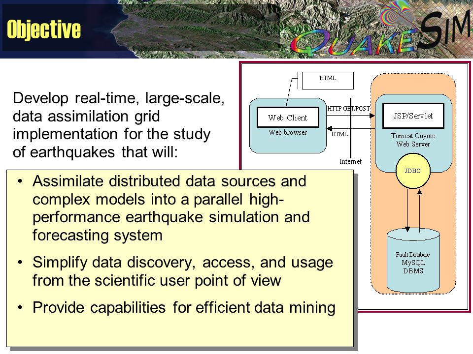 Geographical Information System Services as a Data Grid Data Grid components of SERVO are implemented using standard GIS services.
