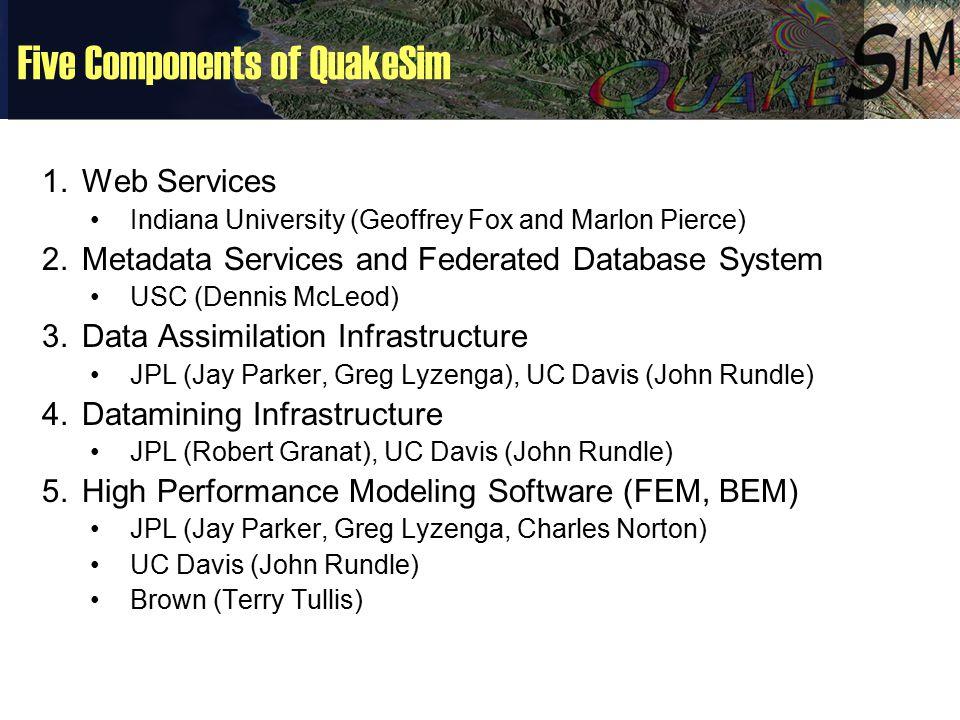 Five Components of QuakeSim 1.Web Services Indiana University (Geoffrey Fox and Marlon Pierce) 2.Metadata Services and Federated Database System USC (Dennis McLeod) 3.Data Assimilation Infrastructure JPL (Jay Parker, Greg Lyzenga), UC Davis (John Rundle) 4.Datamining Infrastructure JPL (Robert Granat), UC Davis (John Rundle) 5.High Performance Modeling Software (FEM, BEM) JPL (Jay Parker, Greg Lyzenga, Charles Norton) UC Davis (John Rundle) Brown (Terry Tullis)