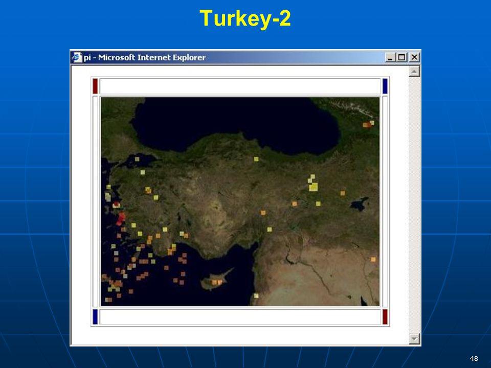 48 Turkey-2