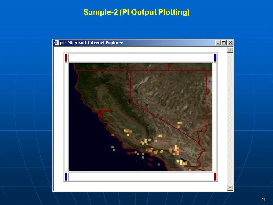 51 Sample-2 (PI Output Plotting)