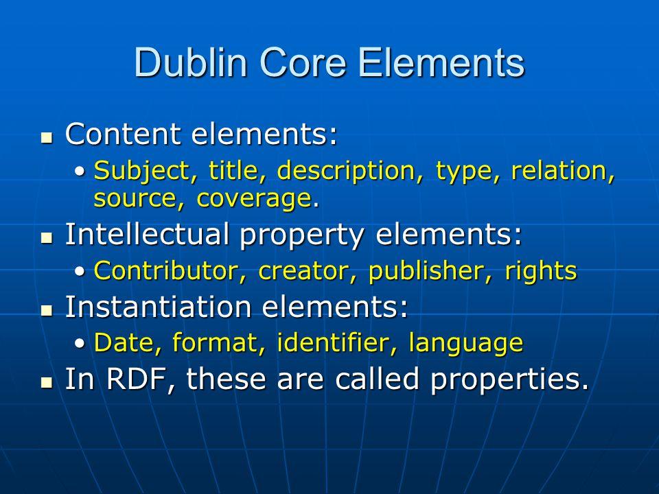 Dublin Core Elements Content elements: Content elements: Subject, title, description, type, relation, source, coverage.Subject, title, description, type, relation, source, coverage.
