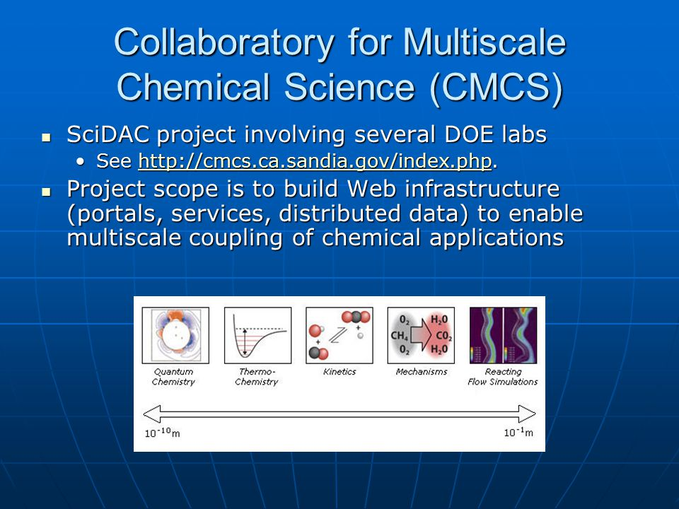 Collaboratory for Multiscale Chemical Science (CMCS) SciDAC project involving several DOE labs SciDAC project involving several DOE labs See http://cmcs.ca.sandia.gov/index.php.See http://cmcs.ca.sandia.gov/index.php.http://cmcs.ca.sandia.gov/index.php Project scope is to build Web infrastructure (portals, services, distributed data) to enable multiscale coupling of chemical applications Project scope is to build Web infrastructure (portals, services, distributed data) to enable multiscale coupling of chemical applications