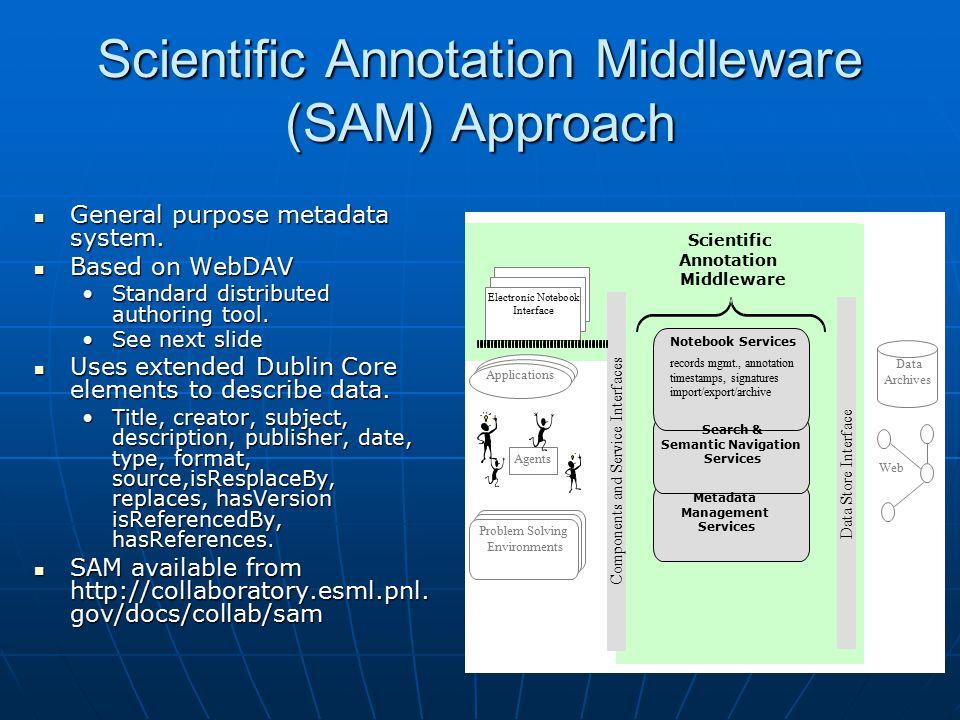 Scientific Annotation Middleware (SAM) Approach General purpose metadata system.