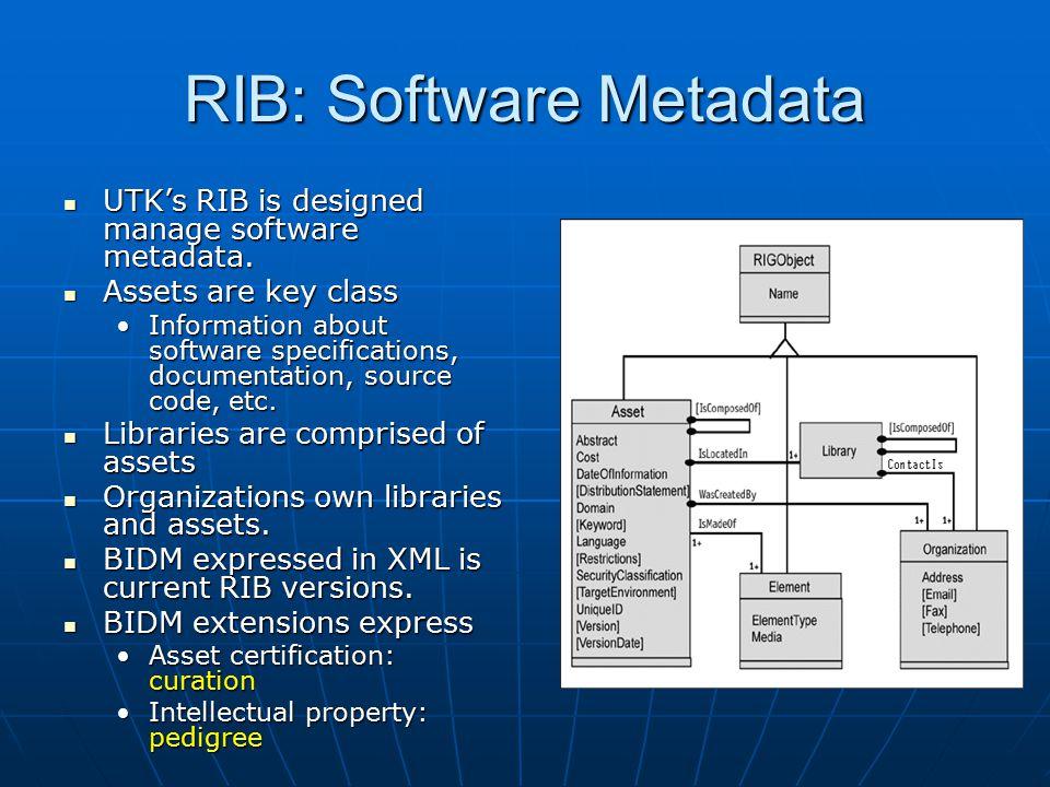 RIB: Software Metadata UTK's RIB is designed manage software metadata.