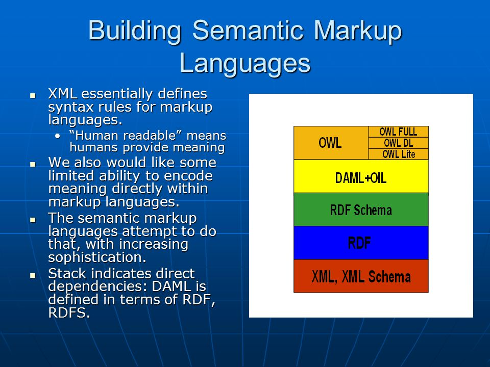 Building Semantic Markup Languages XML essentially defines syntax rules for markup languages.