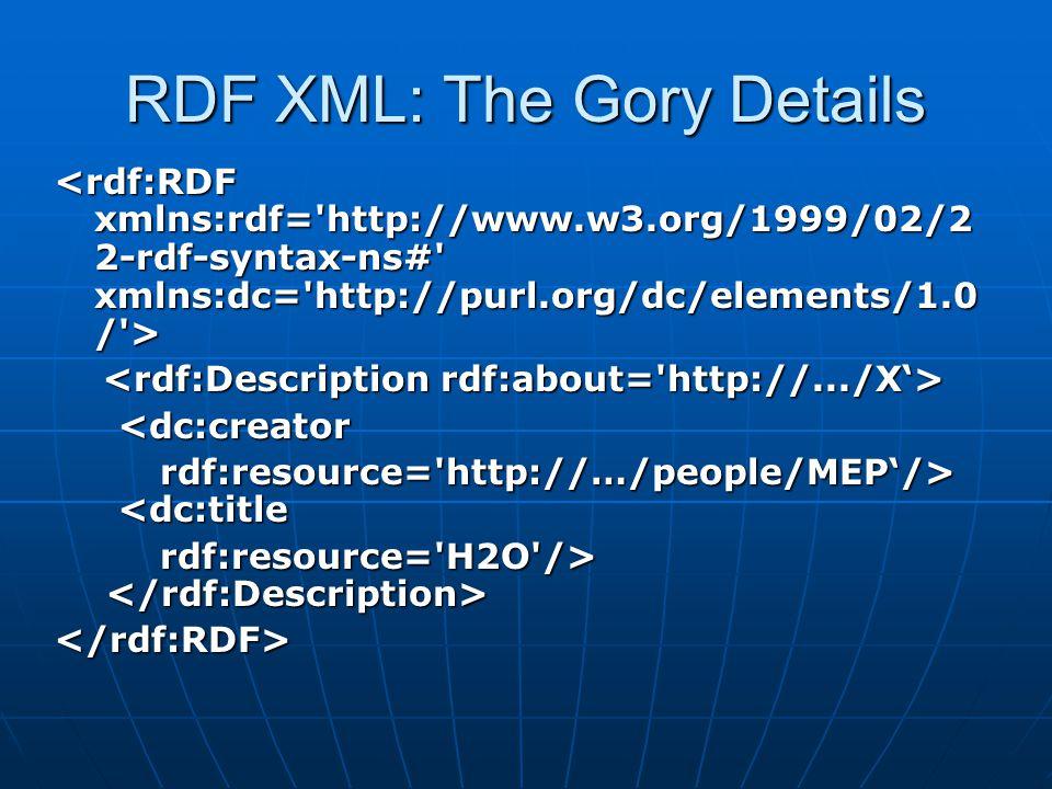 RDF XML: The Gory Details <dc:creator <dc:creator rdf:resource= http://…/people/MEP'/> <dc:title rdf:resource= H2O /> rdf:resource= H2O /> </rdf:RDF>
