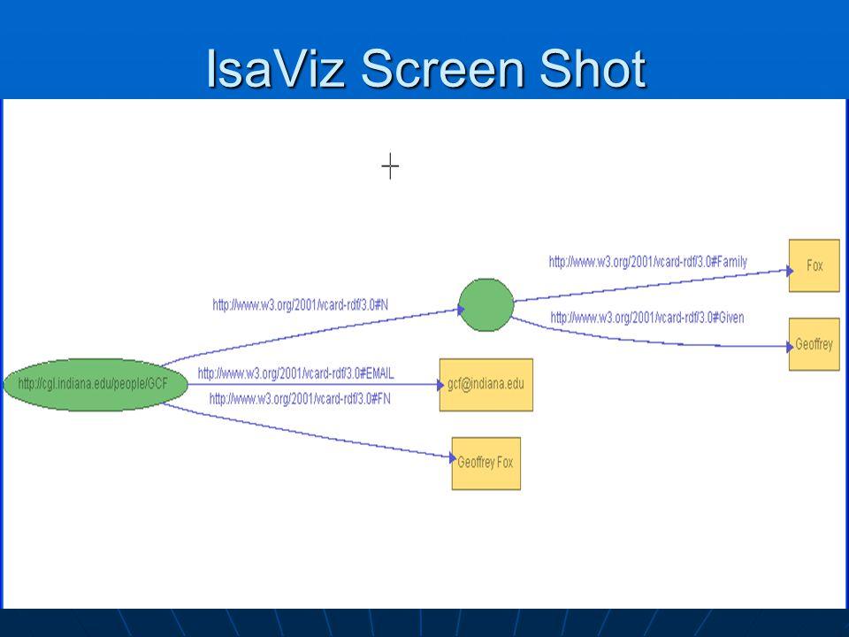 IsaViz Screen Shot