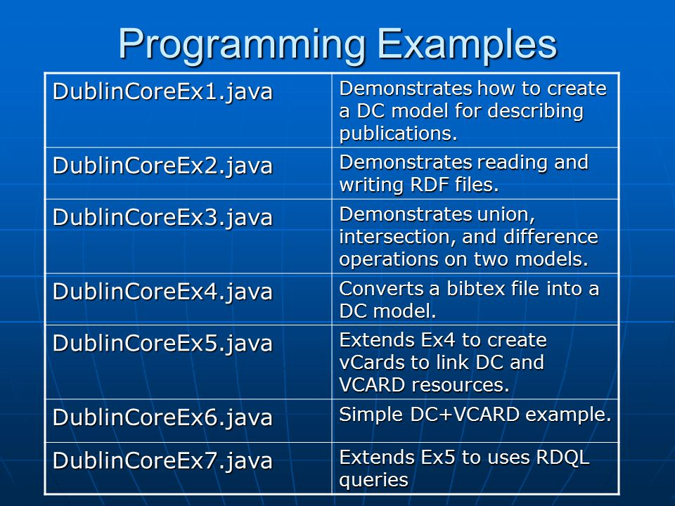 Programming Examples DublinCoreEx1.java Demonstrates how to create a DC model for describing publications.