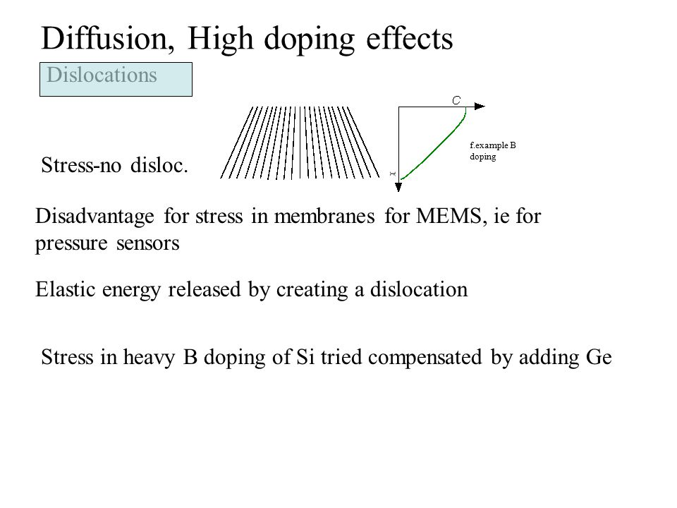 Diffusion, High doping effects Dislocations Stress-no disloc. f.example B doping Disadvantage for stress in membranes for MEMS, ie for pressure sensor
