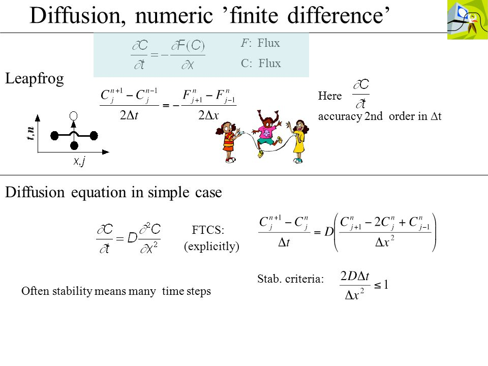 Diffusion, numeric 'finite difference' Leapfrog accuracy 2nd order in ∆t FTCS: Often stability means many time steps Here F: Flux C: Flux (explicitly) Stab.