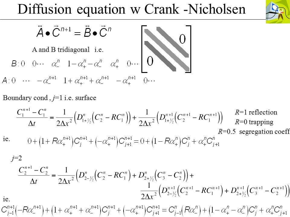 Diffusion equation w Crank -Nicholsen A and B tridiagonal i.e.