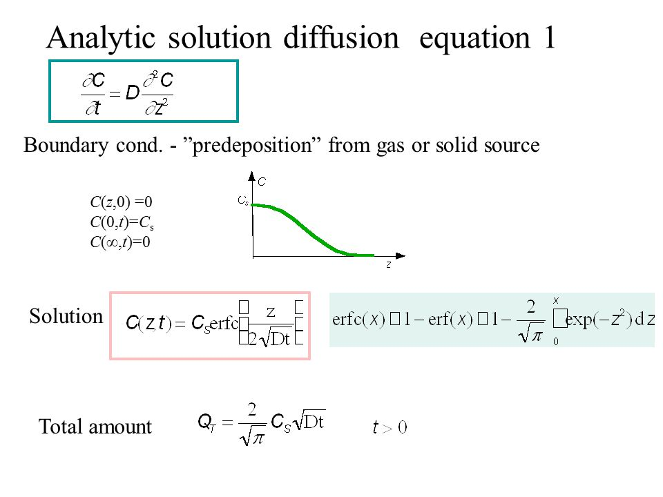 Analytic solution diffusion equation 1 Boundary cond.