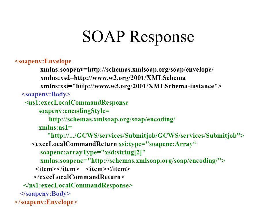 <soapenv:Envelope xmlns:soapenv=http://schemas.xmlsoap.org/soap/envelope/ xmlns:xsd=http://www.w3.org/2001/XMLSchema xmlns:xsi=