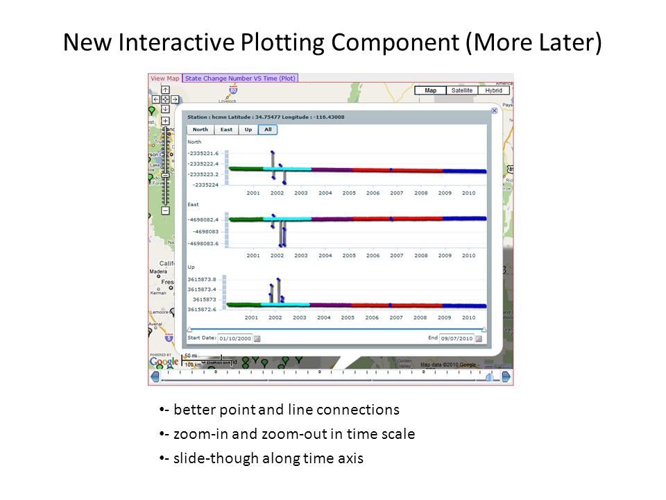 New Interactive Plotting Component (More Later) - better point and line connections - zoom-in and zoom-out in time scale - slide-though along time axis