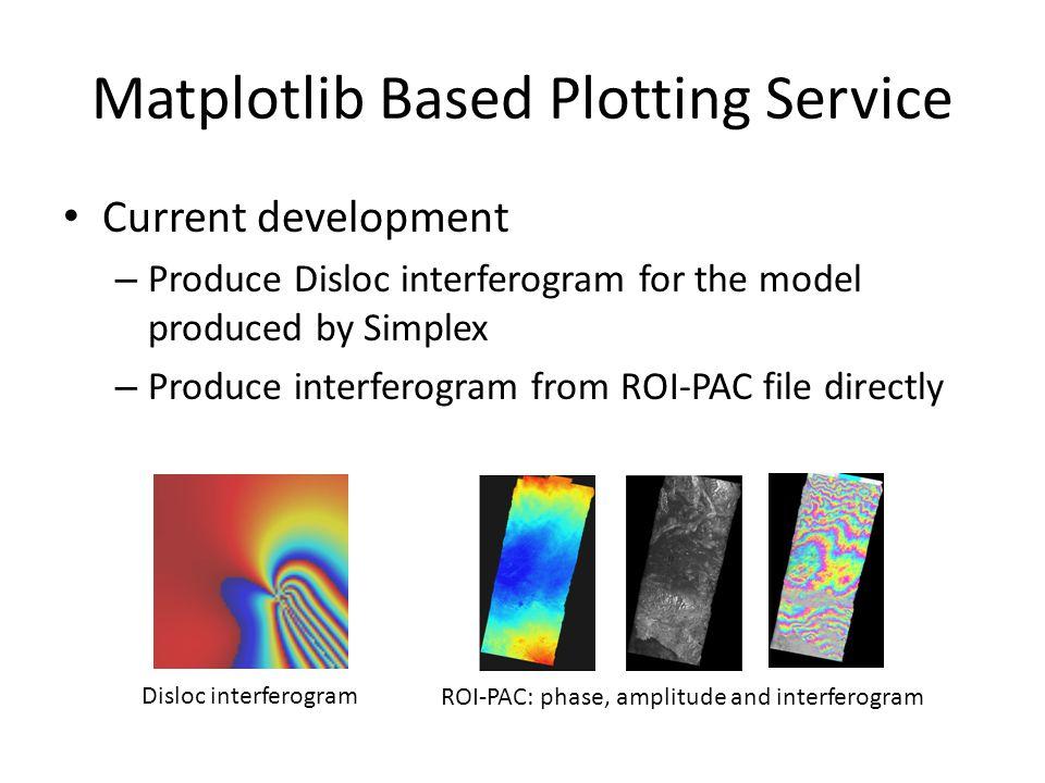 Matplotlib Based Plotting Service Current development – Produce Disloc interferogram for the model produced by Simplex – Produce interferogram from ROI-PAC file directly Disloc interferogram ROI-PAC: phase, amplitude and interferogram
