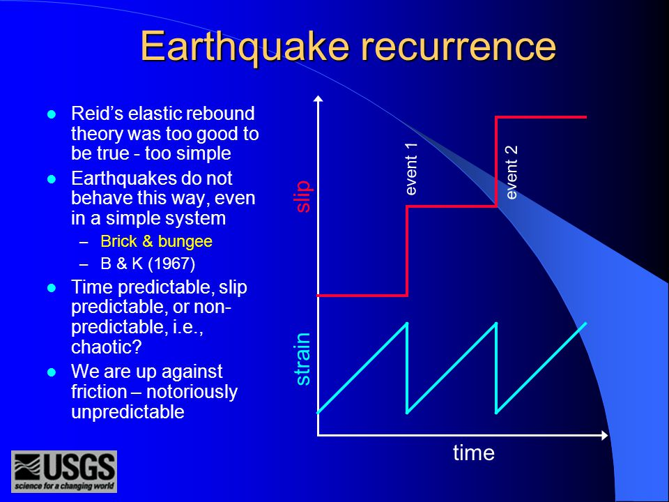 Elastic rebound theory Harry Reid – looking at geodetic data from the 1906 San Francisco earthquake – surmised that strain is accumulated and then released in an earthquake… over and over again… with similar strain accumulation and release – could it predict fault behavior.