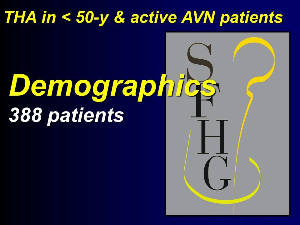 THA in < 50-y & active AVN patients Demographics 388 patients