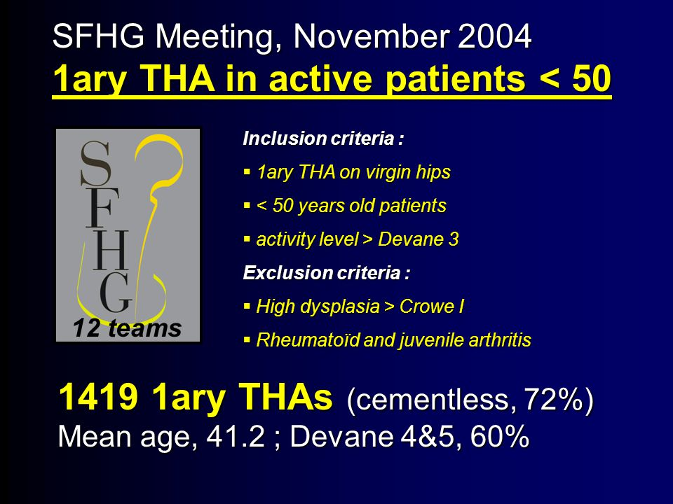 SFHG Meeting, November 2004 1ary THA in active patients < 50 Inclusion criteria :  1ary THA on virgin hips  < 50 years old patients  activity level > Devane 3 Exclusion criteria :  High dysplasia > Crowe I  Rheumatoïd and juvenile arthritis 1419 1ary THAs (cementless, 72%) Mean age, 41.2 ; Devane 4&5, 60% 12 teams
