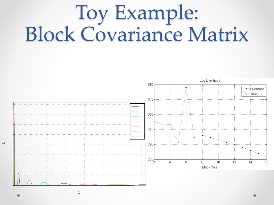 Toy Example: Block Covariance Matrix