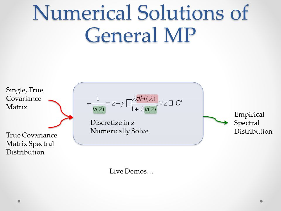 Numerical Solutions of General MP Discretize in z Numerically Solve Single, True Covariance Matrix True Covariance Matrix Spectral Distribution Empirical Spectral Distribution Live Demos…