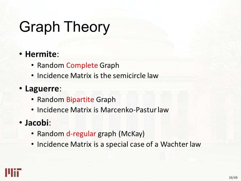 30/49 Graph Theory Hermite: Random Complete Graph Incidence Matrix is the semicircle law Laguerre: Random Bipartite Graph Incidence Matrix is Marcenko-Pastur law Jacobi: Random d-regular graph (McKay) Incidence Matrix is a special case of a Wachter law