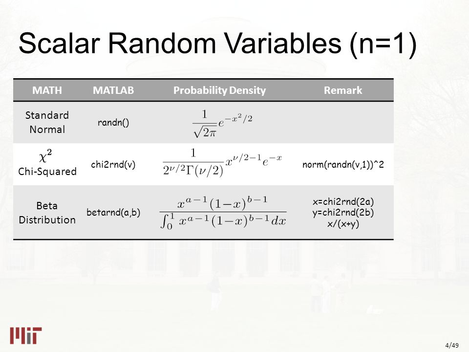 4/49 MATHMATLABProbability DensityRemark Standard Normal randn() Chi-Squared chi2rnd(v)norm(randn(v,1))^2 Beta Distribution betarnd(a,b) x=chi2rnd(2a) y=chi2rnd(2b) x/(x+y) Scalar Random Variables (n=1)
